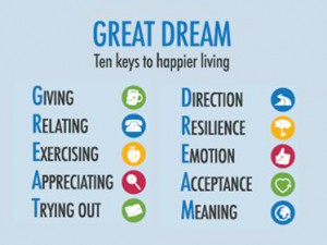 The 10 Keys